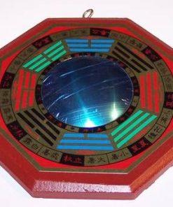 Oglinda Bagua Convexa -de respingere