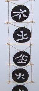 Aranjament Feng Shui cu cele 5 elemente