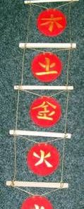 Banner Feng Shui cu cele 5 elemente - elementul Foc